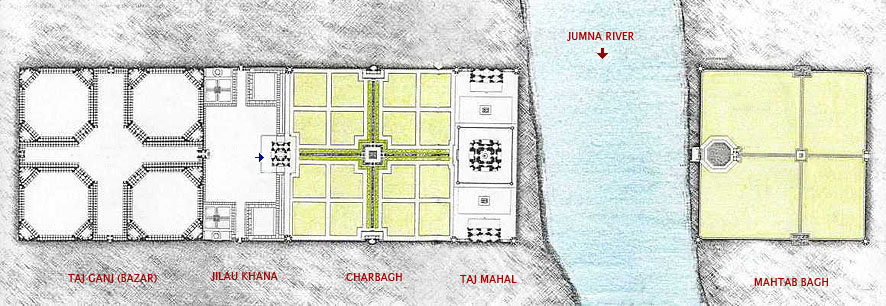 Plan of Taj Mahal and Mahtab Bagh - INDO-ISLAMIC ARCHITECTURE, A Concise History By Takeo Kamiya |